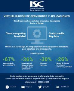 virtualización de servidores y aplicaciones