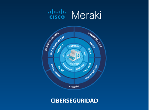 Ciberseguridad - Cisco Meraki