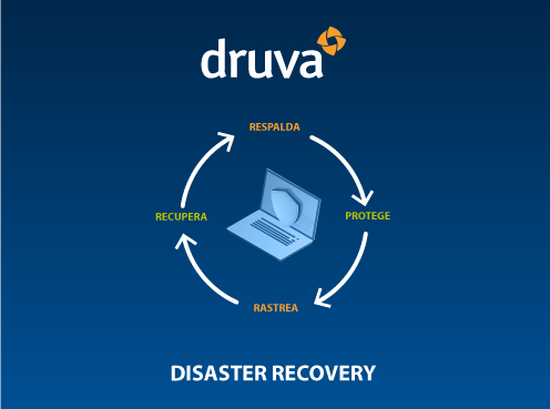 Druva - disaster recovery